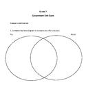 Grade 7 Government Exam