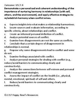 Grade 7 Health Unit 4 Relationships