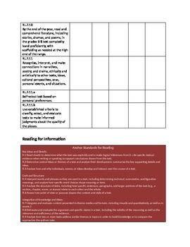 Grade 7 Instructional Checklist for ELA Common Core Standards