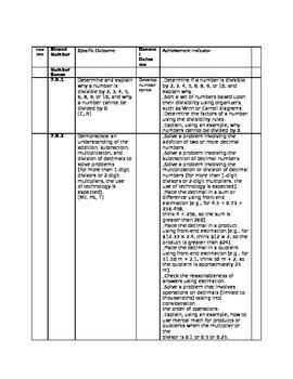 Grade 7 Math Curriculum Outcome Checklist--Manitoba