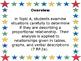 Eureka CCMS Grade 7 Mathematics Module 1, Topic A, Lessons 1-6ppt