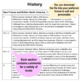 Grade 7 - Middle School - HISTORY - Report Card Comment Bank - Assessment