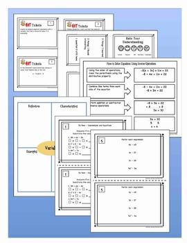Grade 7 Model Curriculum Unit 2 - Expressions & Equations Bundle