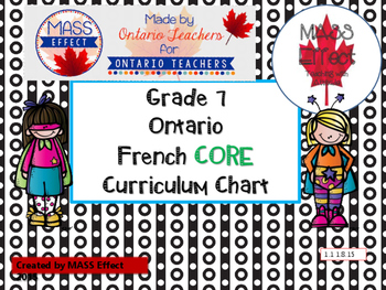 Grade 7 Ontario CORE French Curriculum Chart