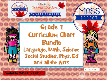 Grade 7 Ontario Curriculum Chart Bundle