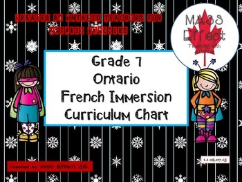 Grade 7 Ontario French Immersion Curriculum Chart