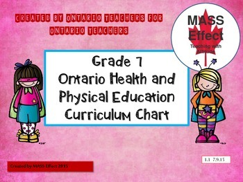 Grade 7 Ontario Health and Physical Education Curriculum Chart