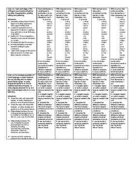 Grade 7 (SK Level 6) Core French My Photo Album Assessment Rubric