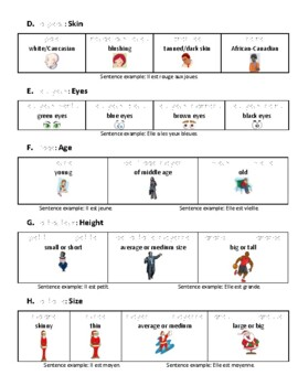 Grade 7 (SK Level 6) Core French Physical Characteristics Vocabulary Handout