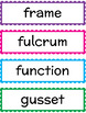 Grade 7 Science Word Wall - Structures & Mechanisms (Form and Function)