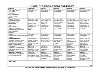 Grade 7 foods/cooking 60 minute class resources