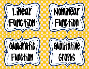 Grade 8 - CCSS Math Word Wall