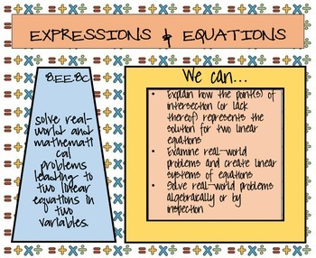 """Grade 8 CCSS Mathematics """"We Can"""" Statements POSTERS"""