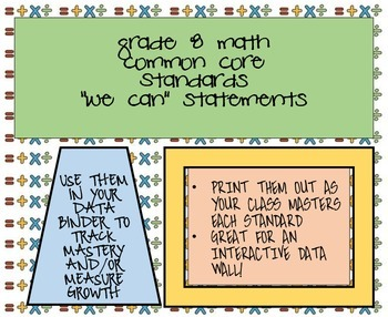 "Grade 8 CCSS Mathematics ""We Can"" Statements POSTERS"