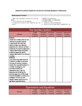 Grade 8 Common Core Math Instructional Checklist