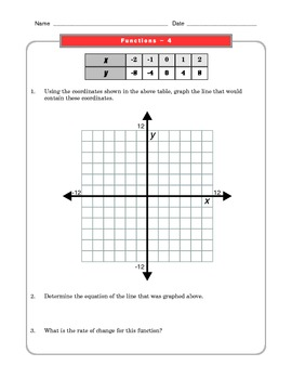 Grade 8 Common Core Math Worksheets: Functions 8.F 4 #2 by ...