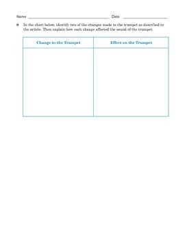 Grade 8 Common Core Reading: Informational Text Bundle