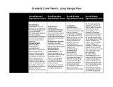 Grade 8 Core French Long Term Curriculum Plan