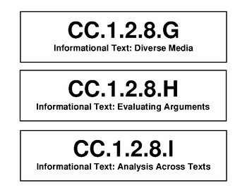 Grade 8 ELA PA Core (CCSS) Standards Display Cards