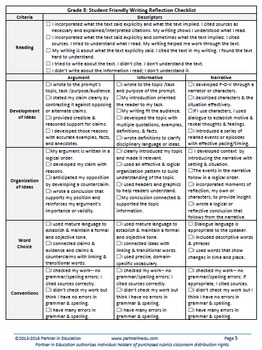 Grade 8: Teacher/Student Friendly Common Core/PARCC Aligned Writing Rubrics