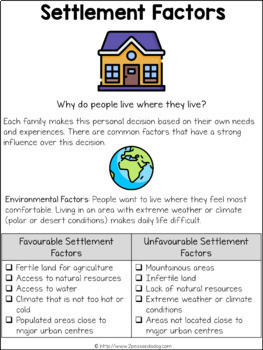 Grade 8 Geography Global Settlement Patterns and Sustainability