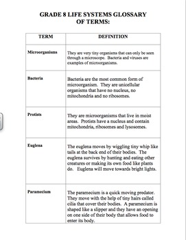 Grade 8 Glossary of Terms for Cells and Parts of Cells