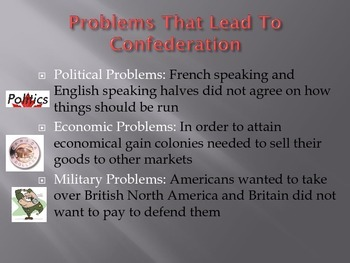 Grade 8 History: Canada's Confederation Powerpoint