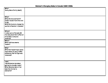 Grade 8 History - Women's Changing Roles in Canada 1800-1900
