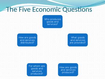 Grade 8: Human Geography Unit 2 Economics