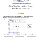 Grade 8 Math - 8.EE.5 - Differentiated Support Materials f