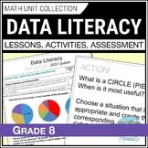 Data Management Math Unit: Collect & Organize Data (Surveys & Graphs) Grade 8