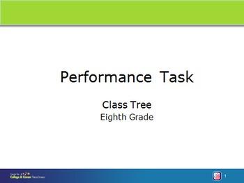 Grade 8 Math - Class Tree Exercise