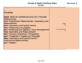 Grade 8 Math - EDITABLE Full Year Plan / Long Range Plan (LRP)