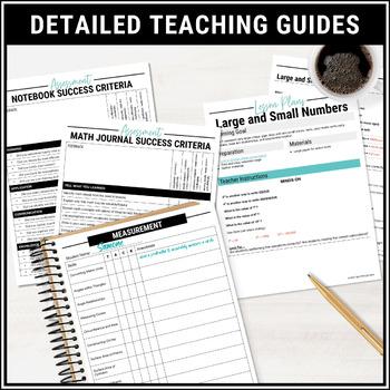 Grade 8 Math Unit - Measurement - Surface Area and Volume