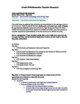 Grade 8 Mathematics Teacher Resource