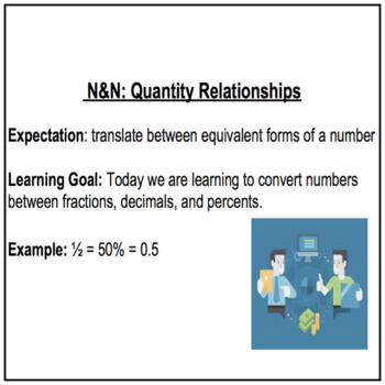 Grade 8 Number Sense and Numeration - Full Year