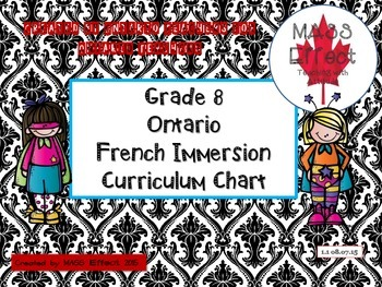 Grade 8 Ontario French Immersion Curriculum Chart