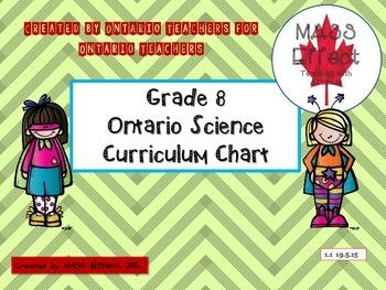 Grade 8 Ontario Science Curriculum