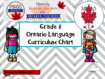Grade 8 Ontario Language Curriculum Chart