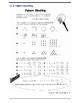 Grade 8 Patterning and Algebra Entire Unit Plan