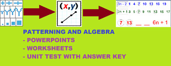 Grade 8 Patterning and Algebra Power Points, Worksheet and Practice Test