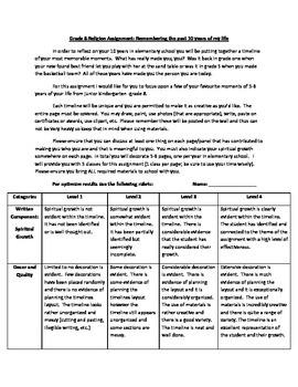 Grade 8 Religion: Commemoration Assignment