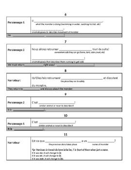 Grade 8 (SK Level 7) Canadian Legends Reader's Theatre Final Project Outline