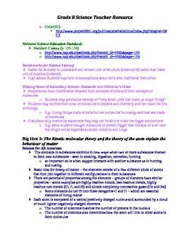 Grade 8 Science Teacher Resource