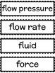 Grade 8 Science Word Wall - Matter & Energy (Fluids)