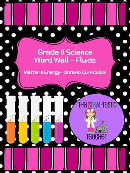 Grade 8 Science Word Wall - Matter & Energy (Fluids)