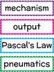 Grade 8 Science Word Wall - Structures & Mechanisms (Systems in Action)