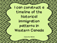 Grade 8 Social Studies I Can Statement Posters - Saskatchewan (Green Background)