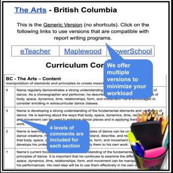 Grade 8 - Middle School - THE ARTS - Report Card Comment Bank - Assessment