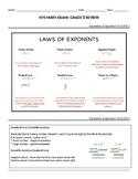 Grade 8 Test Prep Reference Sheet